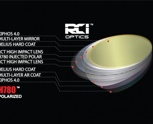 Helius 780 lenses